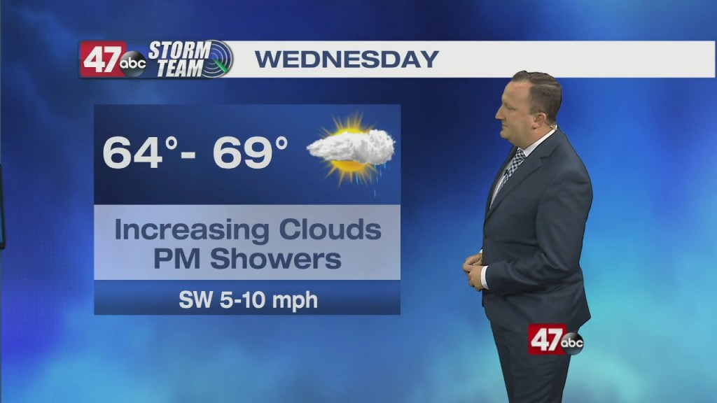 Evening Forecast Video 04.13.21