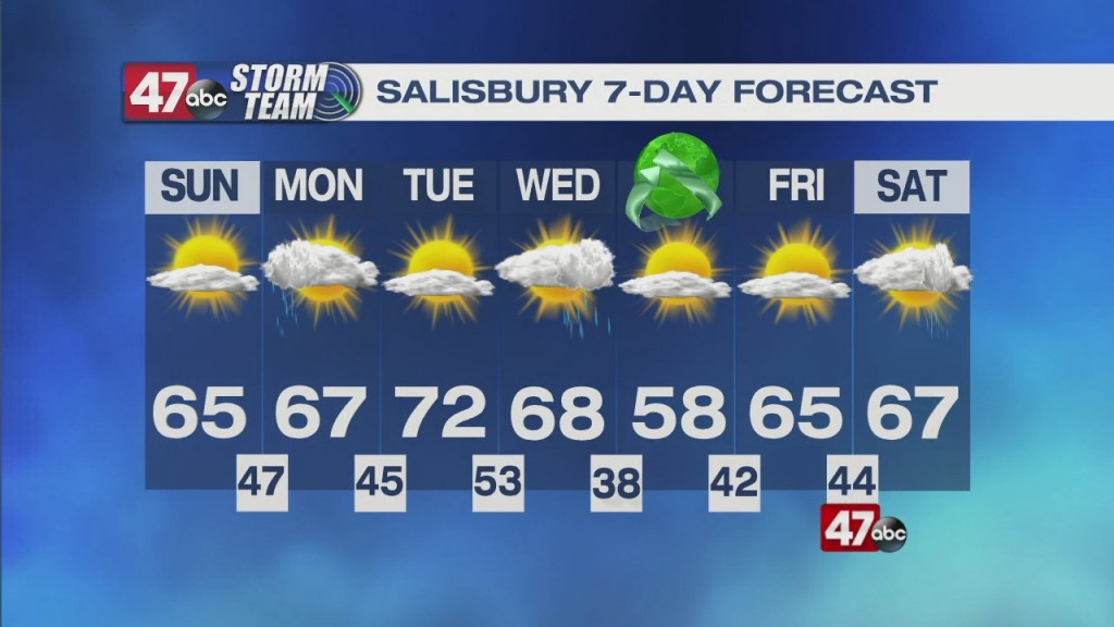 Evening Forecast Video 4.17.21
