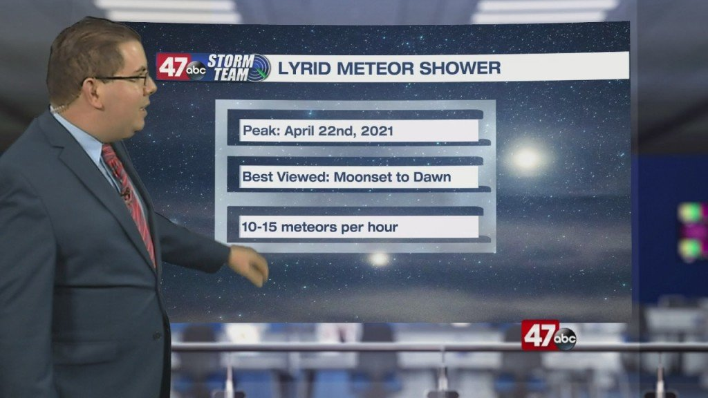 Weather Tidbits: Lyrid Meteor Shower