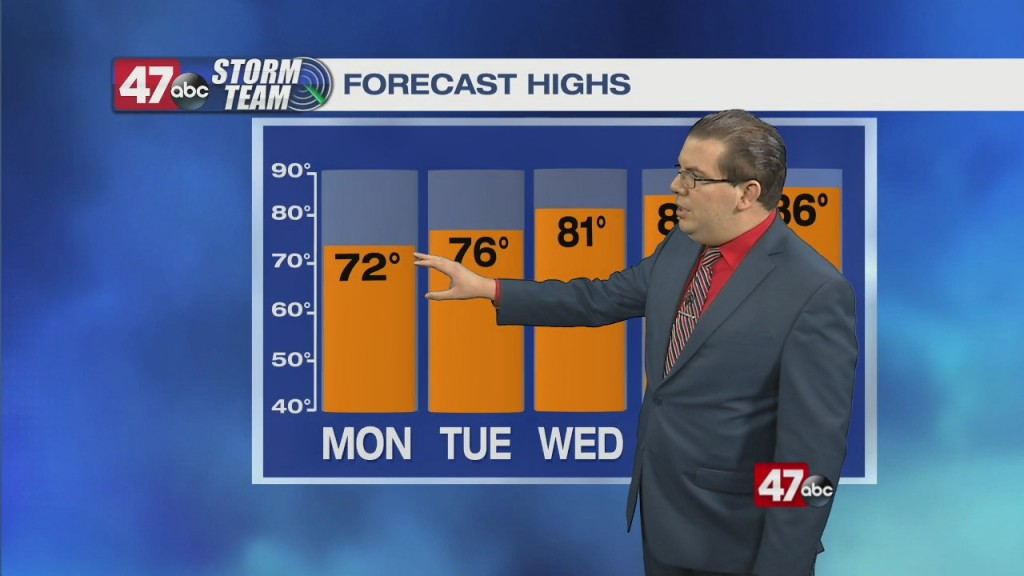 Evening Forecast Video 5.15.21