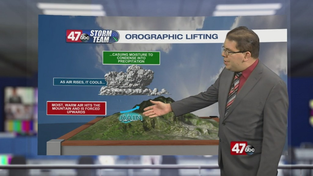 Weather Tidbits: Orographic Lift