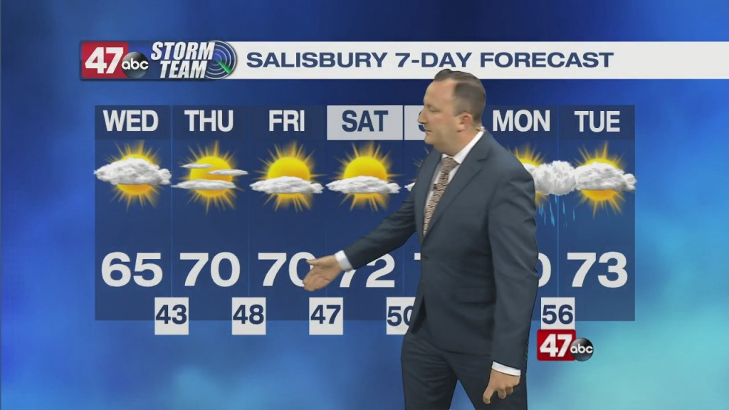 Evening Forecast Video 05.11.21