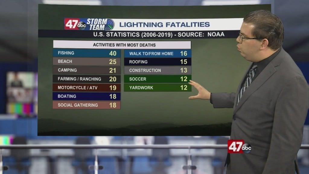 Weather Tidbits: Lightning Fatalities