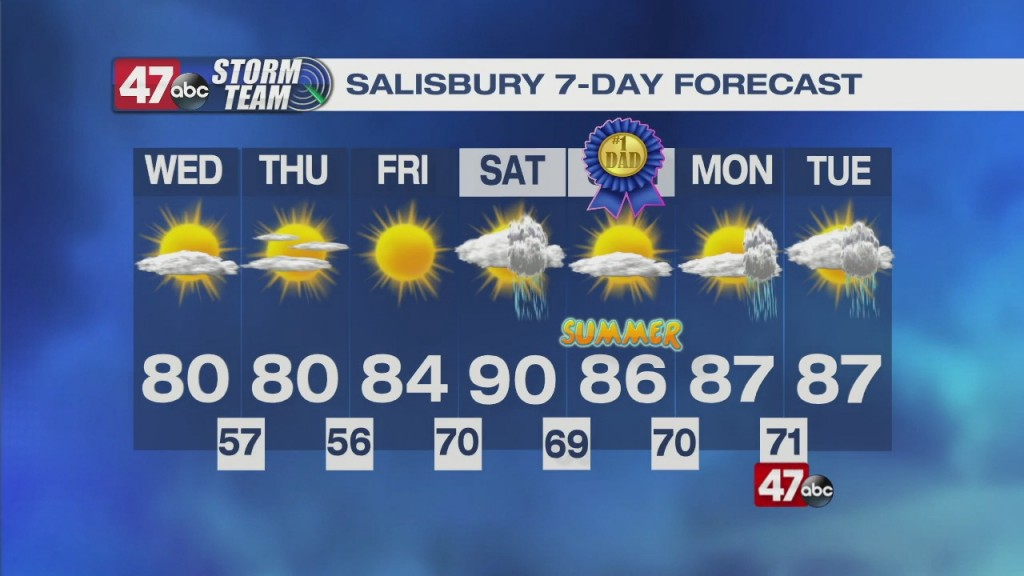 Afternoon Forecast 6.16.21