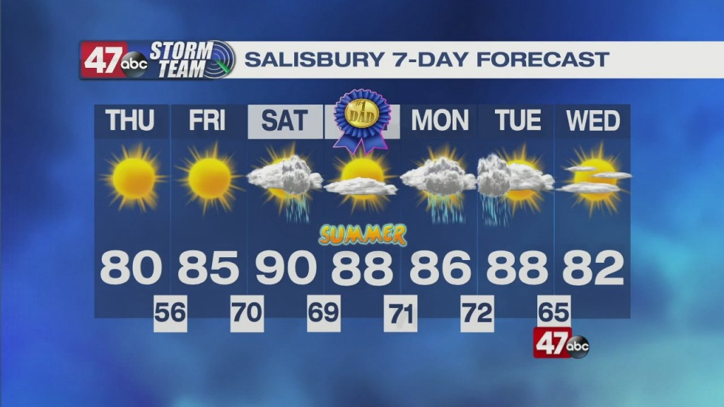 Evening Forecast Video 06.16.21