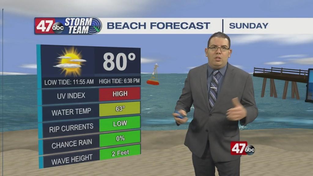 Evening Forecast Video 6.5.21
