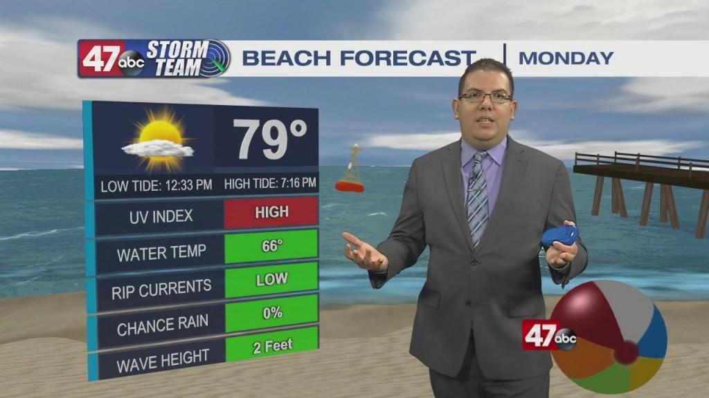Evening Forecast Video 6.6.21