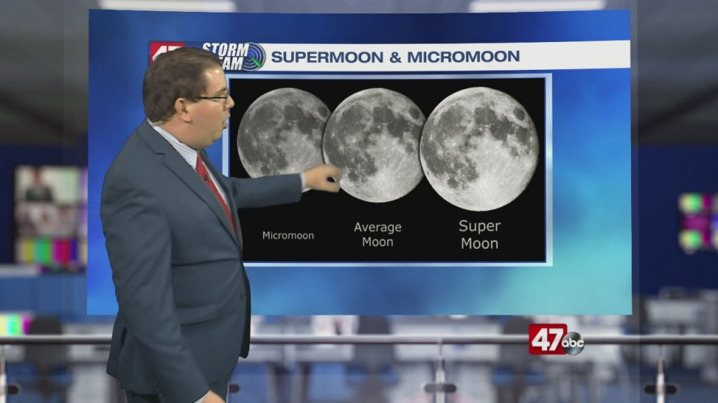 Weather Tidbits: Supermoon & Micromoon