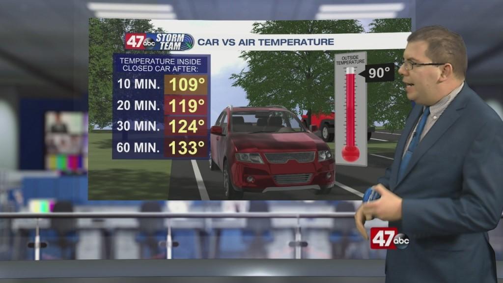 Weather Tidbits: Car Vs Air Temperature