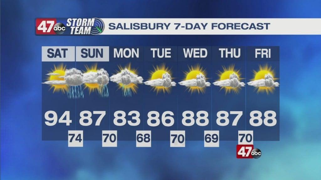Morning Forecast Video 07.17.21