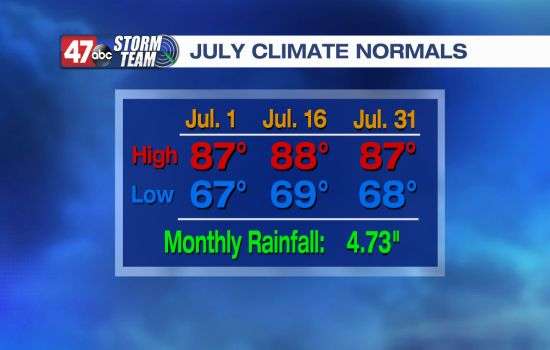 July Almanac