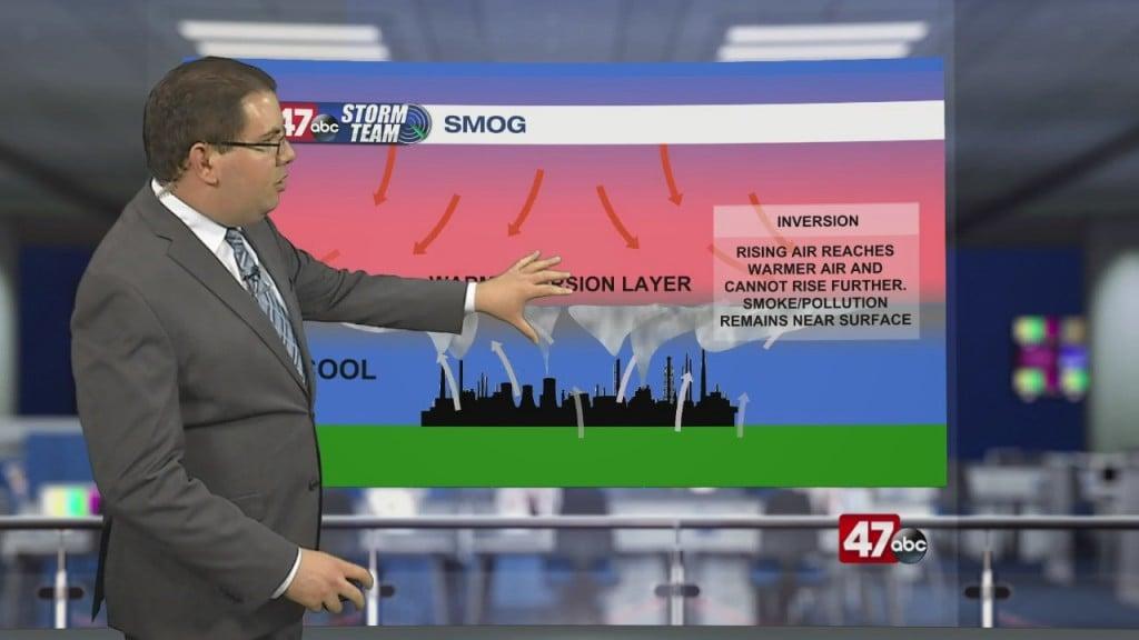 Weather Tidbits: Smog