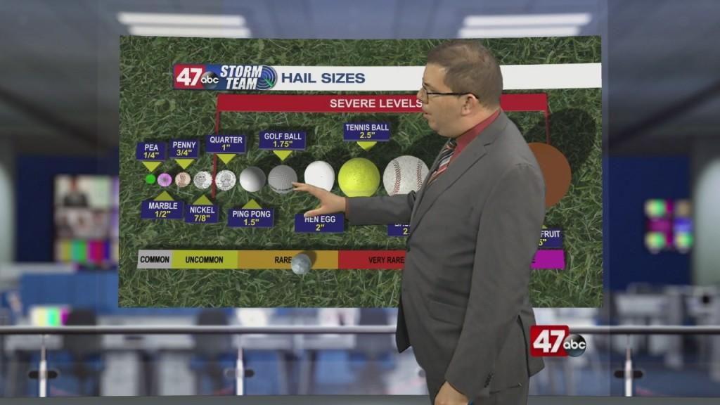 Weather Tidbits: Hail Sizes Ii