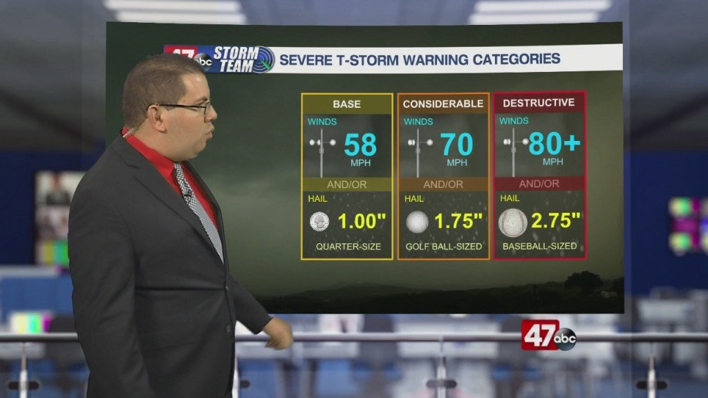 Weather Tidbits: Severe T Storm Warning Categories