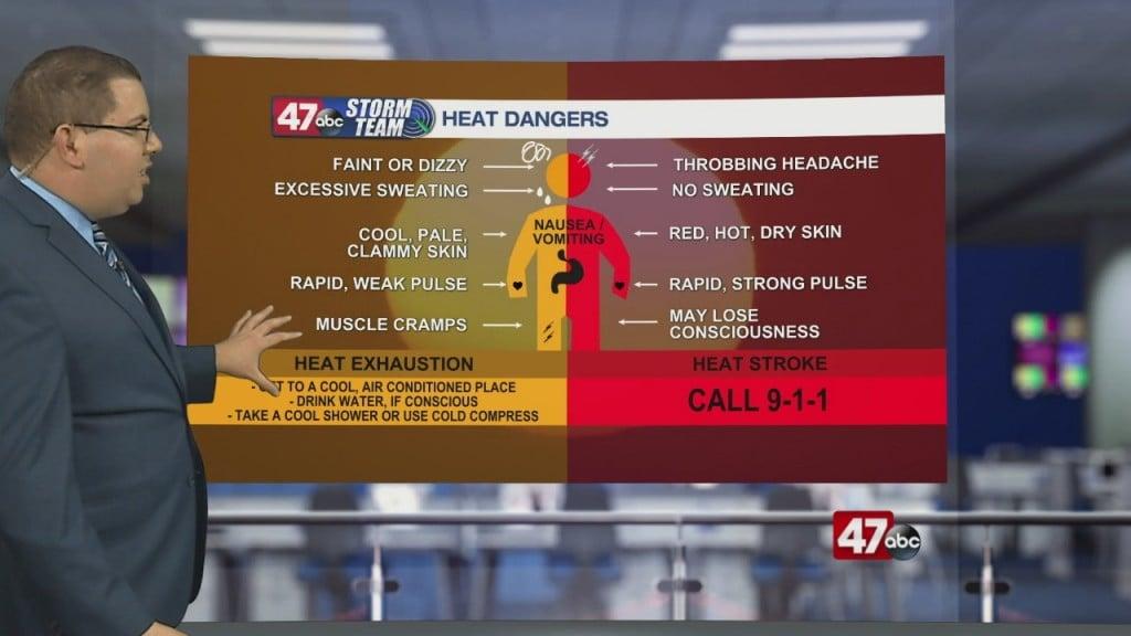 Weather Tidbits: Heat Dangers