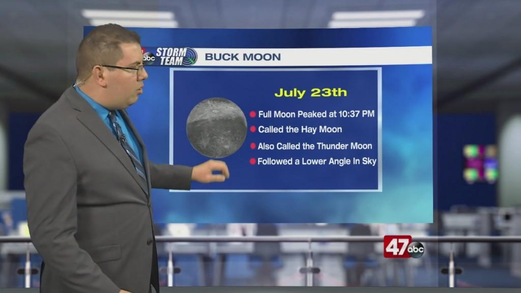 Weather Tidbits: Buck Moon