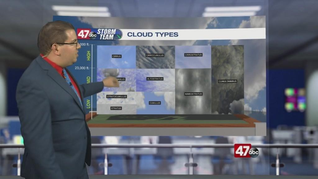 Weather Tidbits: Cloud Types