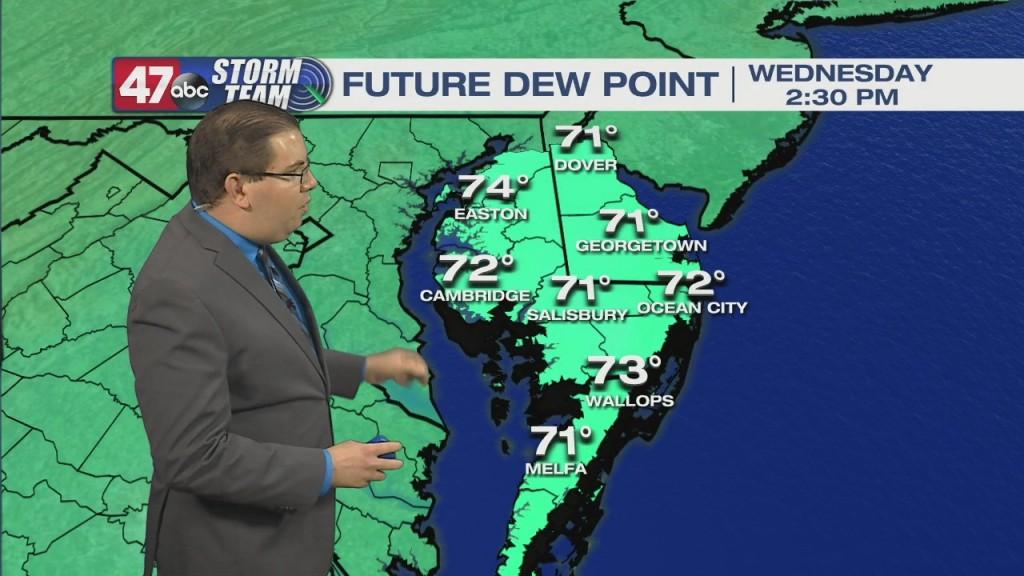 Evening Forecast Video 9.6.21