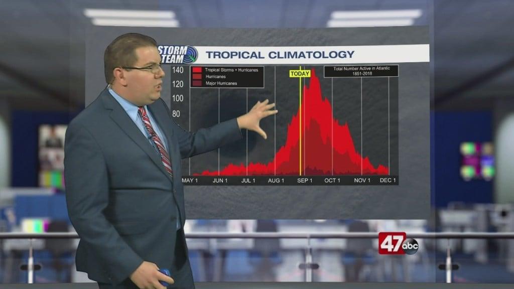 Weather Tidbits: Tropical Climatology