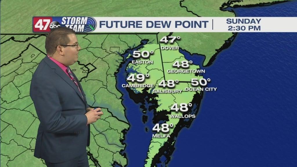 Evening Forecast Video 9.25.21