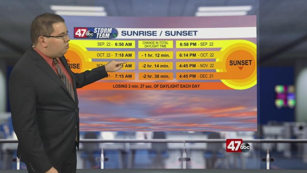 Weather Tidbits: Autumn Equinox & Daylight Loss