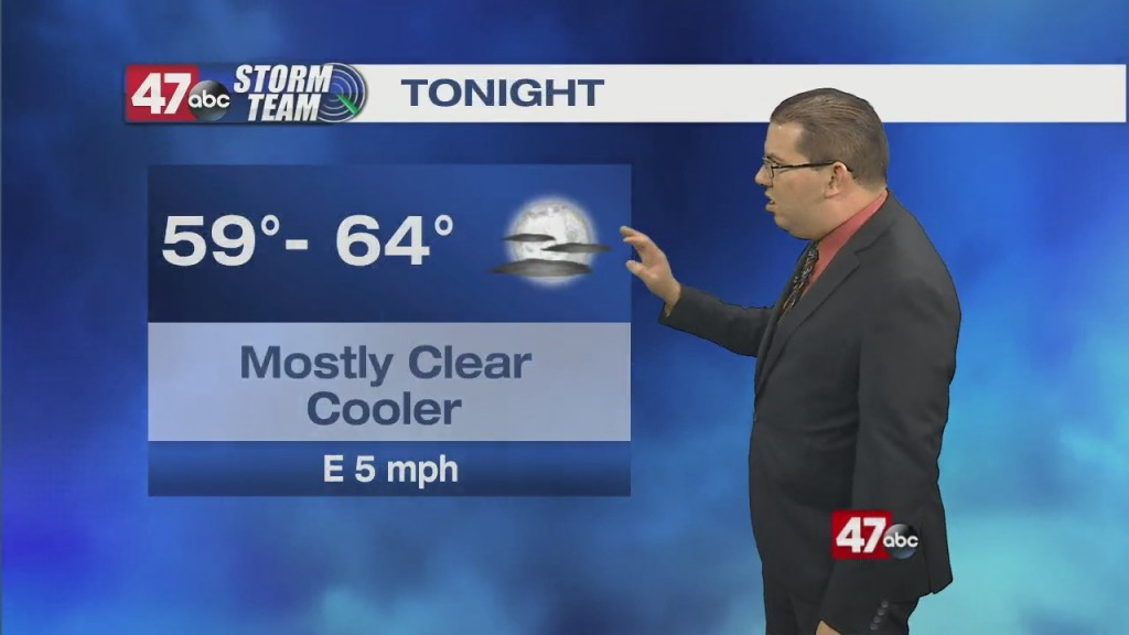 Morning Forecast Video 9.19.21