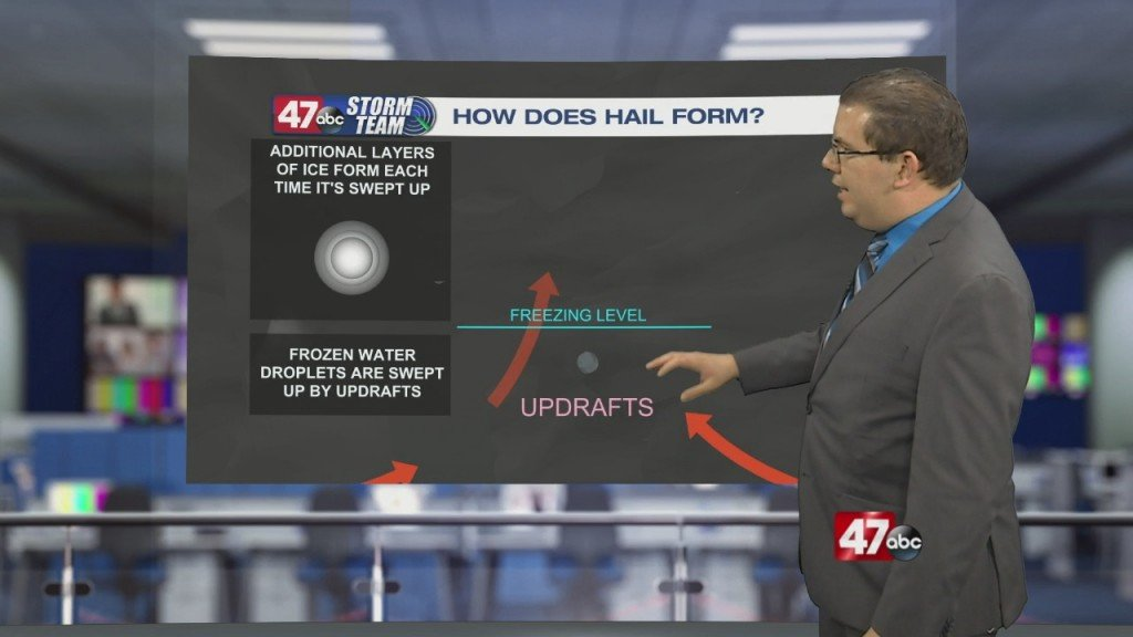 Weather Tidbits: Hail Formation
