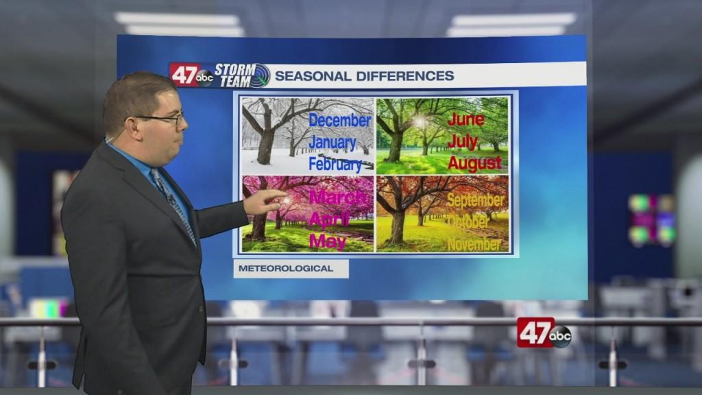 Weather Tidbits: Astronomical Vs Meteorological Seasons