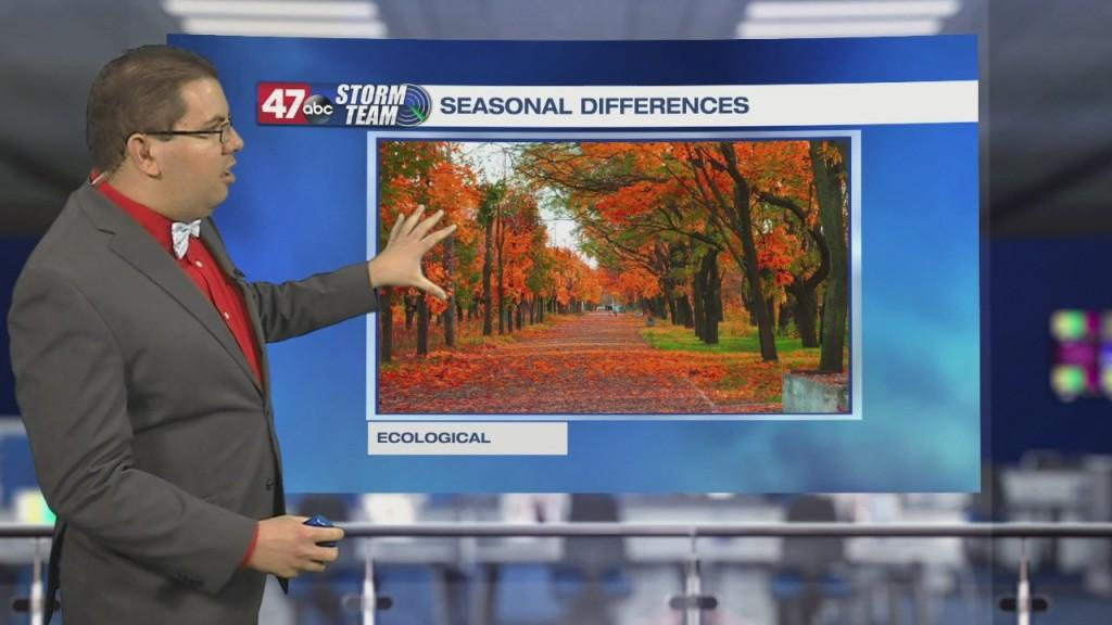 Weather Tidbits: Ecological Seasons Ii