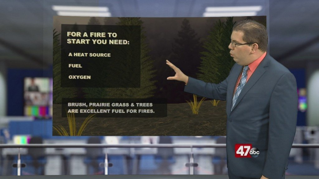 Weather Tidbits: Wildfire Formation