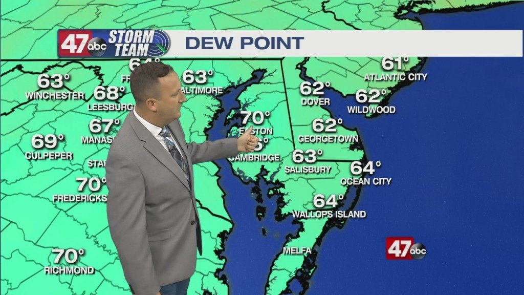 Evening Forecast Video 10.6.21