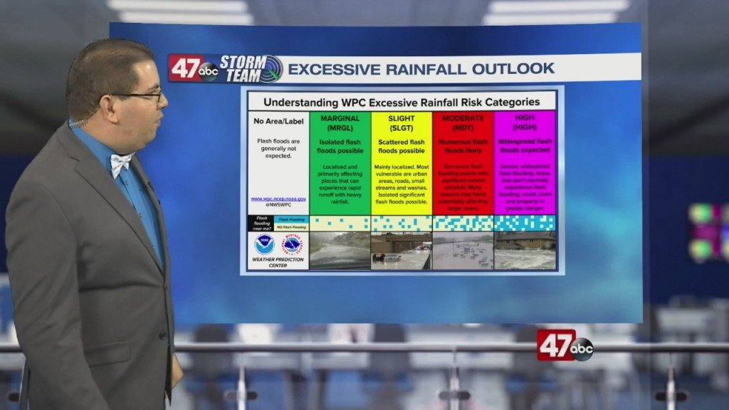 Weather Tidbits: Excessive Rainfall Outlook