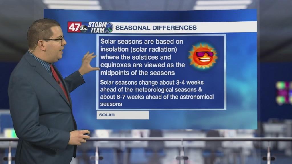 Weather Tidbits: Solar Seasons