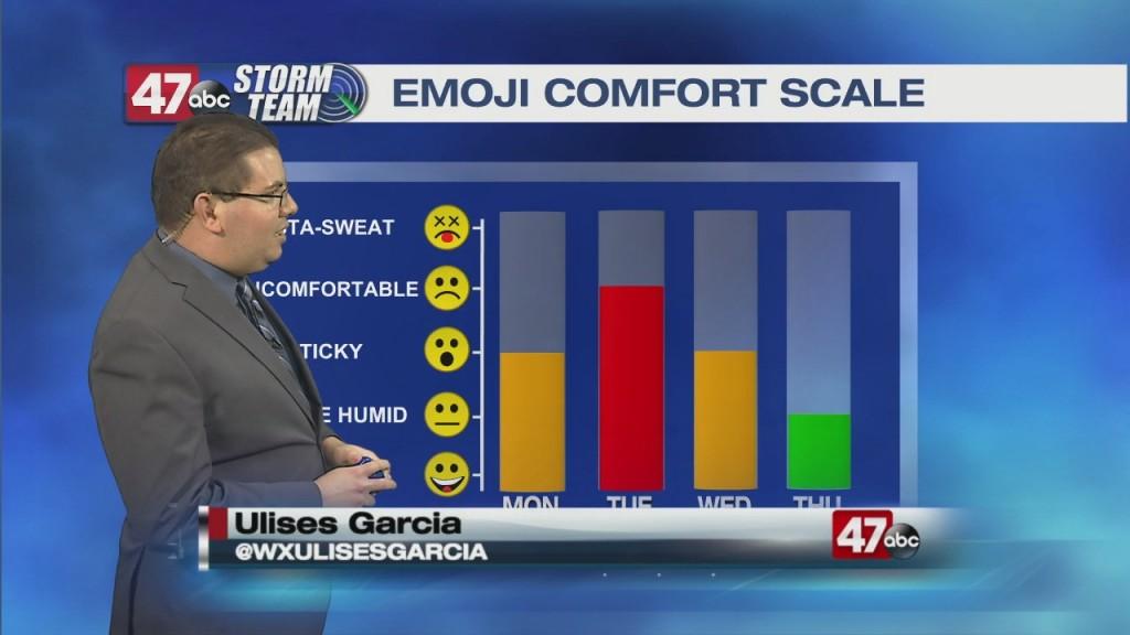 Evening Forecast Video 10.3.21