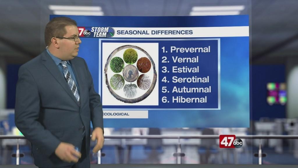 Weather Tidbits: Ecological Seasons I