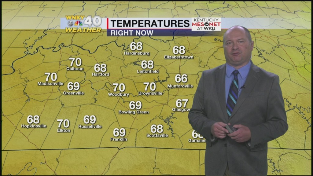 Wnky's Friday Evening Weather