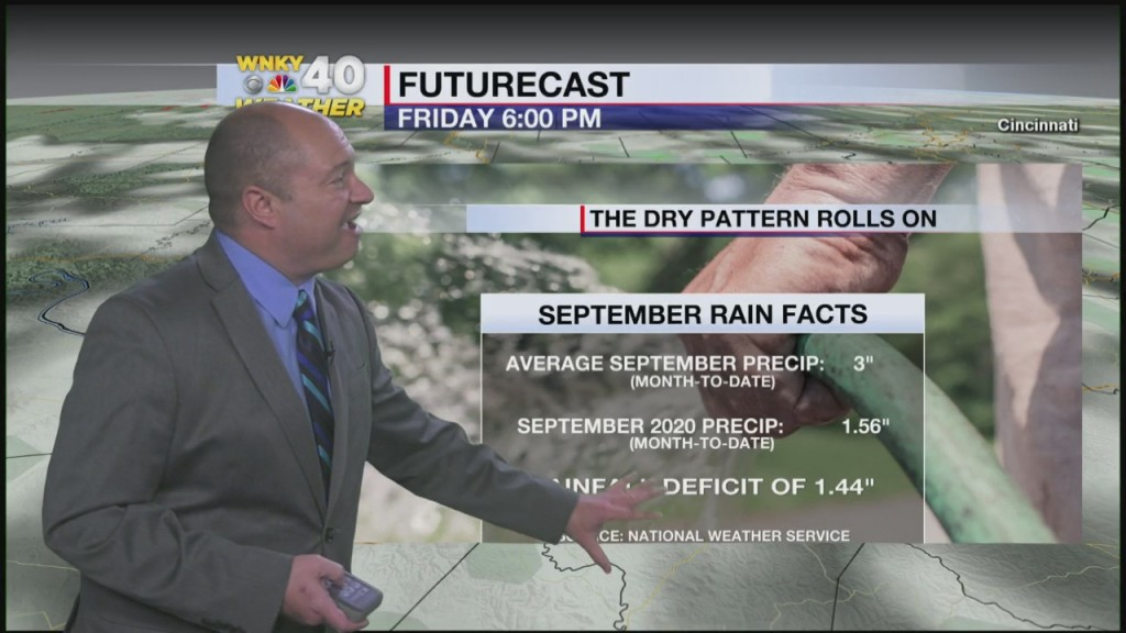 Wnky's 6pm Weathercast