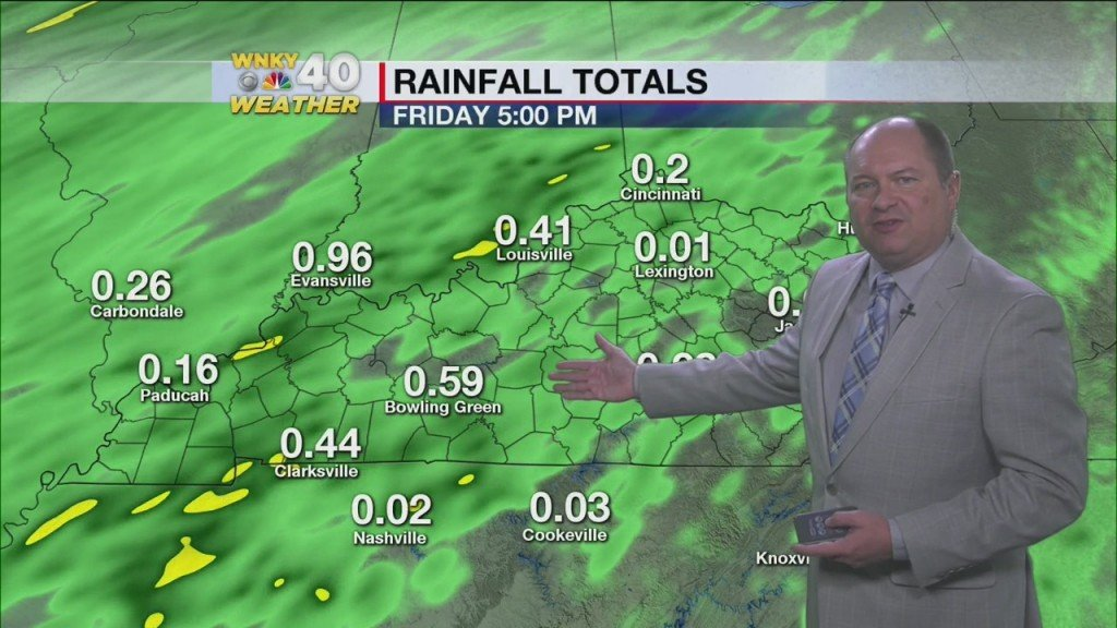 Wnky's 10pm Weathercast