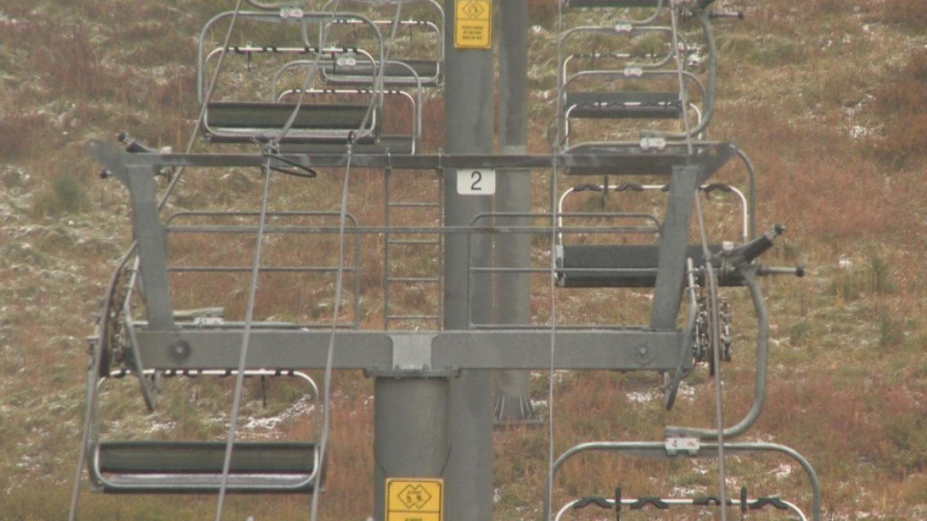 Hitting The Slopes: Ski Resorts Adjust To Covid 19