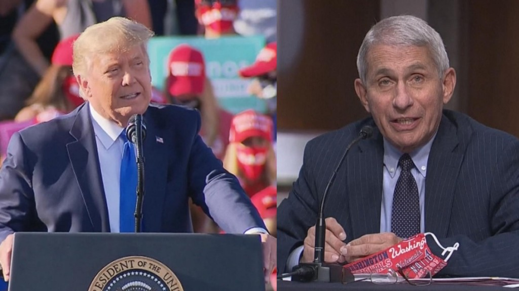 Trump Blasts Fauci, Dismisses Covid 19 In Campaign Call