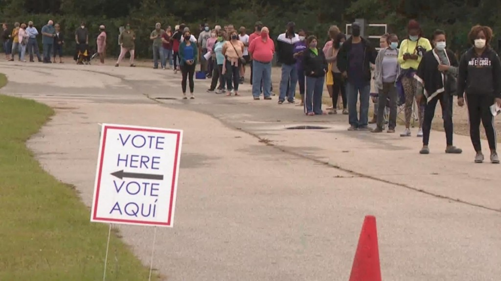 Decision 2020: Early Voting Shatters Records