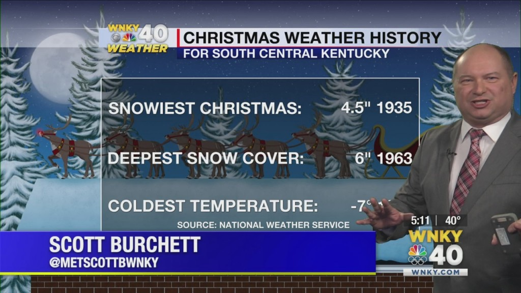 Christmas Weather History