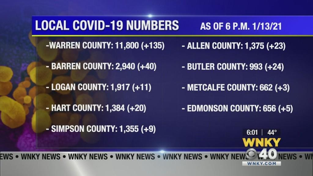 Coronavirus Numbers 1 13 21