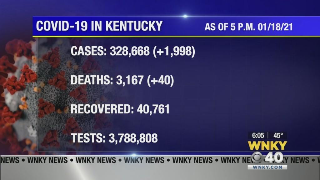 1/18 Coronavirus Numbers