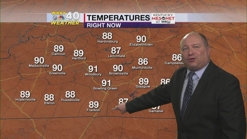 Wnky's 5pm Weather