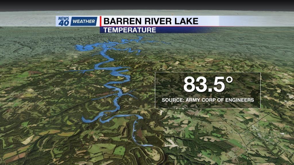 Barren River Lake Temp