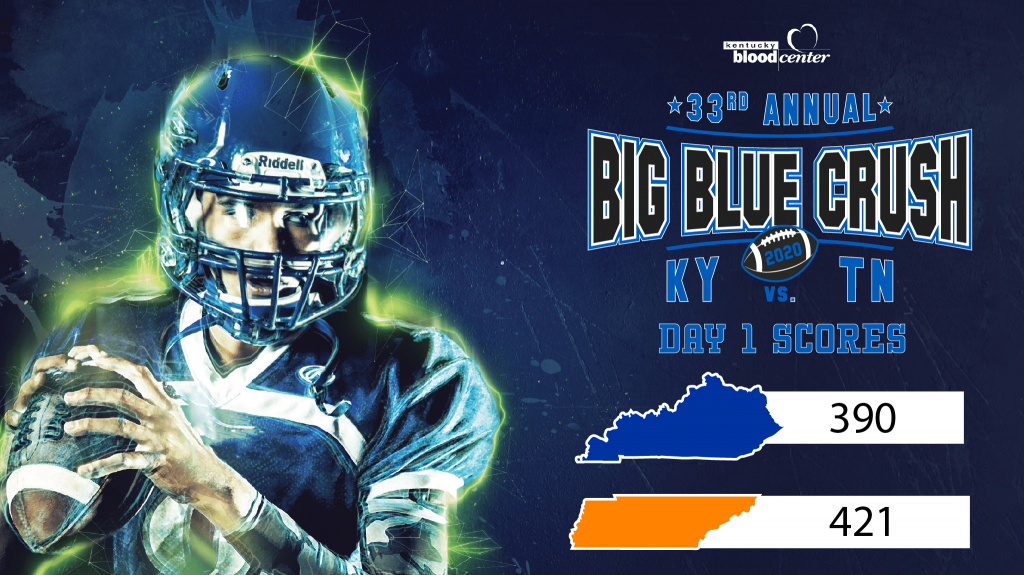 Tennessee leads Kentucky by 31 donors after opening day of the 33rd Annual Big Blue Crush blood drive 11-16-20