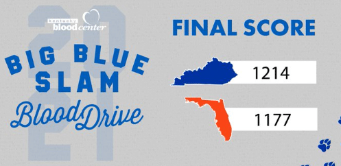 Kentucky defeats Florida in the 13th annual Big Blue Slam blood donation competition 1-29-21