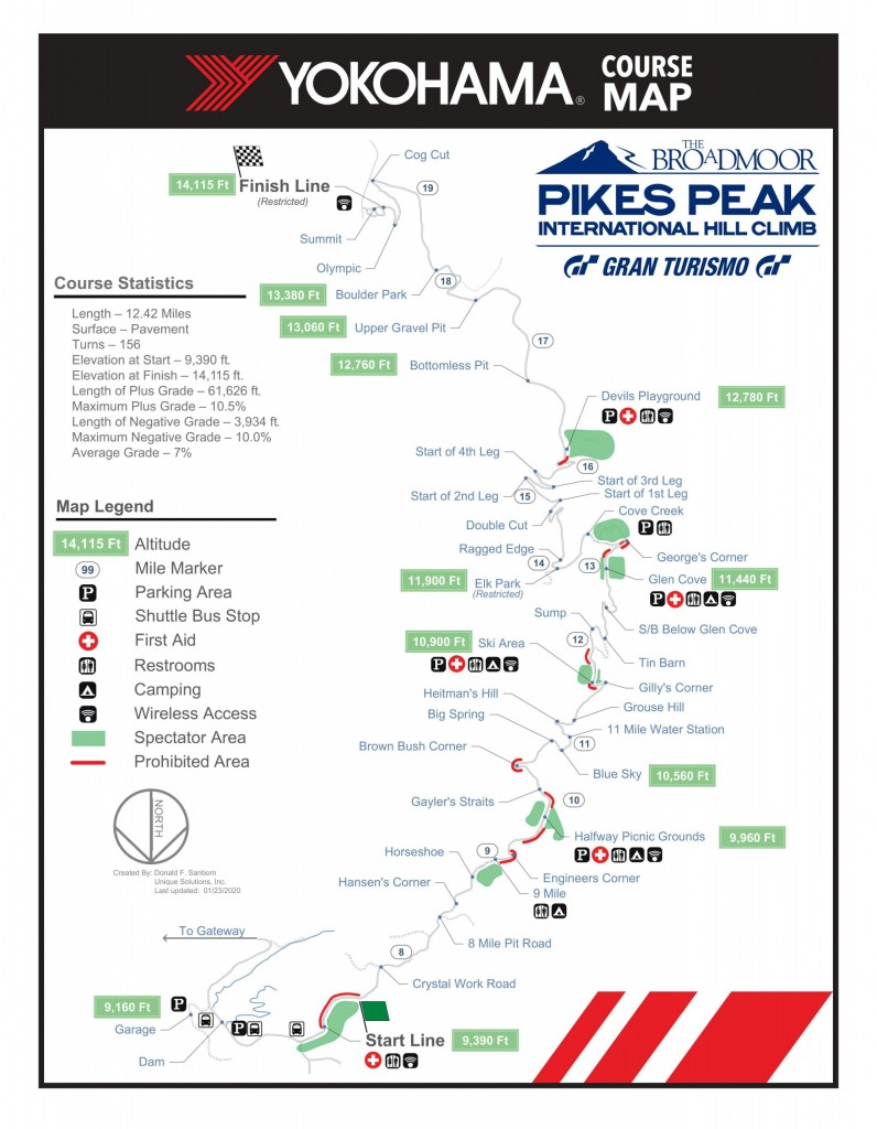 The Real Story Behind The Course Location Names At Pikes Peak