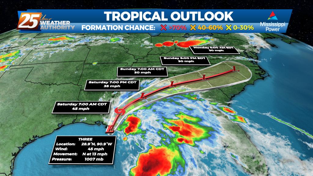 Tropical Outlook Western Atlantic